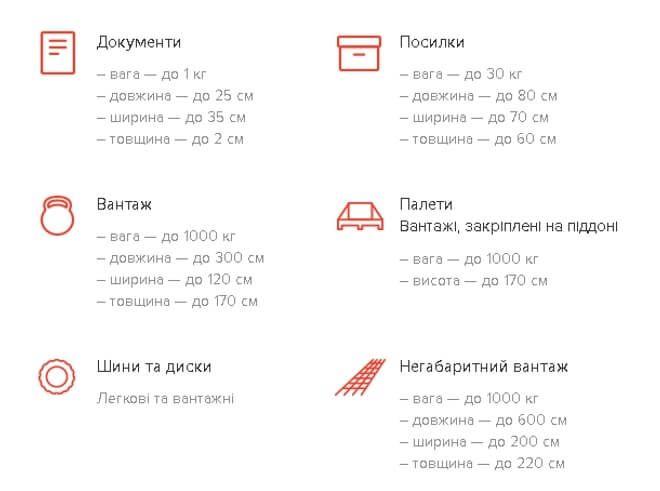 Новая Почта типы отправлений
